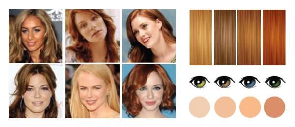 цвет волос для светло карих глаз