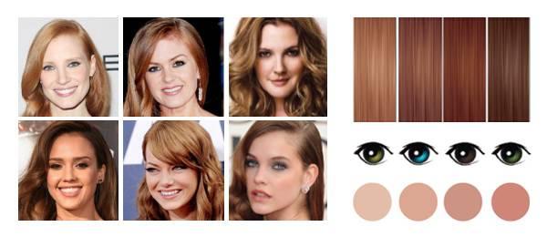 цвет волос светлая кожа карие глаза