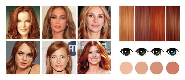 рыжий цвет волос для карих глаз фото
