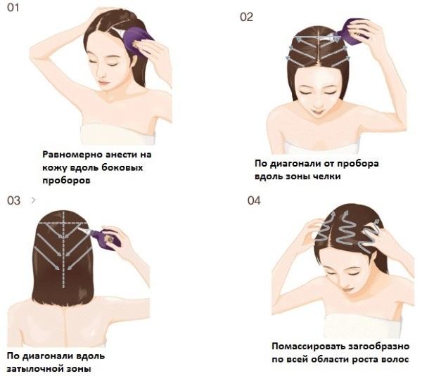 как втирать никотиновую кислоту в волосы применение